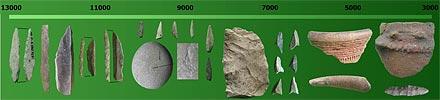La evolución del utillaje en yacimiento Prehistórico de Atxoste.